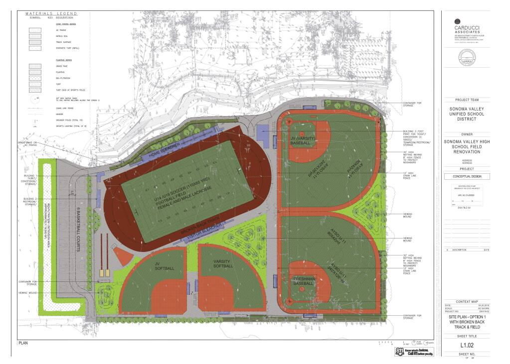 An architectural rendering of the planned sports complex at Sonoma Valley High School. (Sonoma Valley Unified School District)