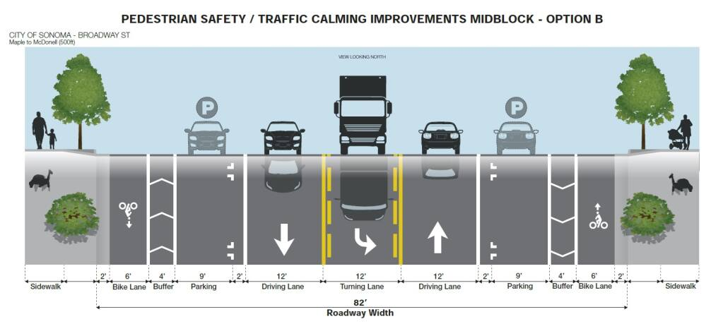 The City Council voted 3-1 to support Option B for Broadway, which features bikes lanes next to the sidewalks, then parking lanes surrounding three lanes of traffic. (City of Sonoma)