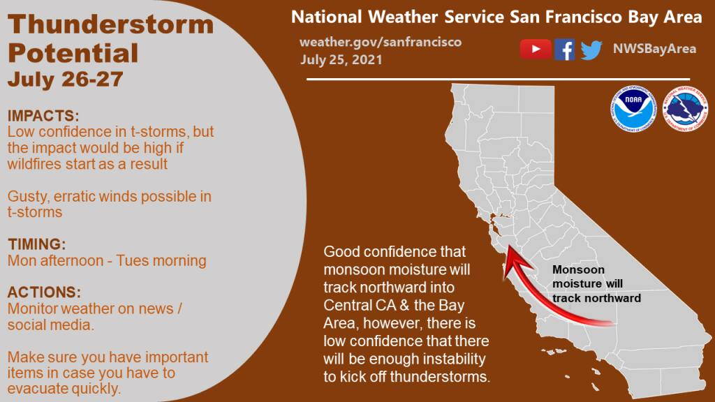 There's a slight chance of thunderstorms in the Santa Rosa region's forecast for the start of the week, the National Weather Service announced on Sunday. (National Weather Service)