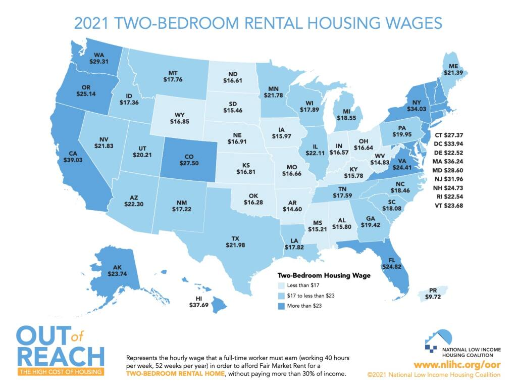 This map shows the hourly wage that a household must earn to afford the fair market rent for a two-bedroom rental unit across the U.S. California has the highest housing wage in the country. (Out of Reach/ National Low Income Housing Coalition)
