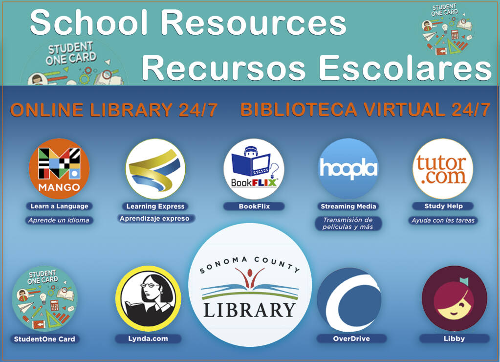 The entire world of resources and information is at your fingertips, for free and virtually at your library.